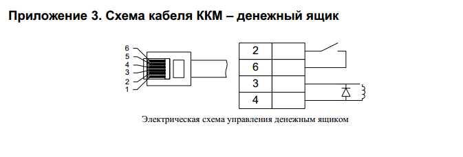 Схема подключения денежного ящика Атол