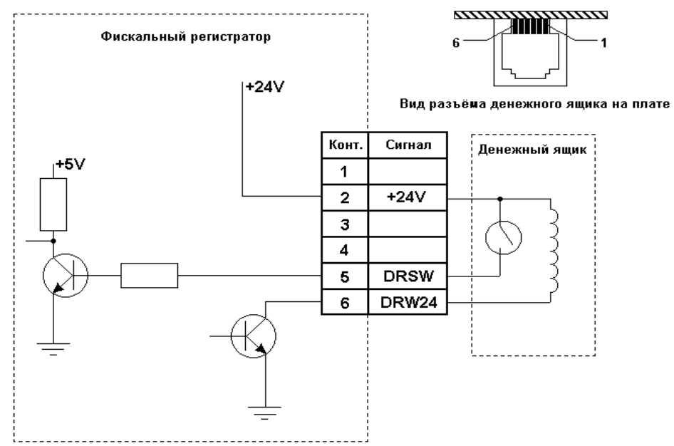 Схема подключения денежного ящика к ККМ Штрих